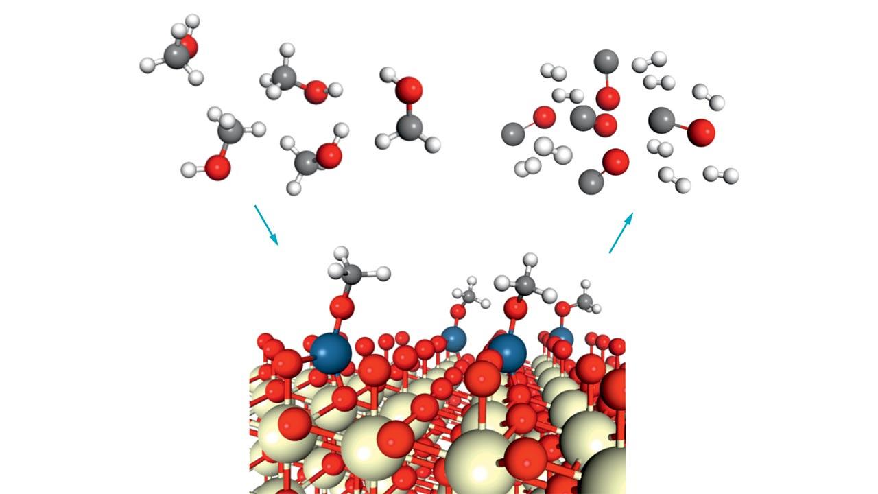 کاتالیست تک اتمی برای تولید سوخت پاک از متانول